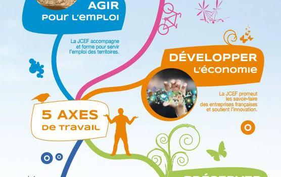 Une conférence pour mieux connaître l'Ile de France avec la Jeune chambre économique