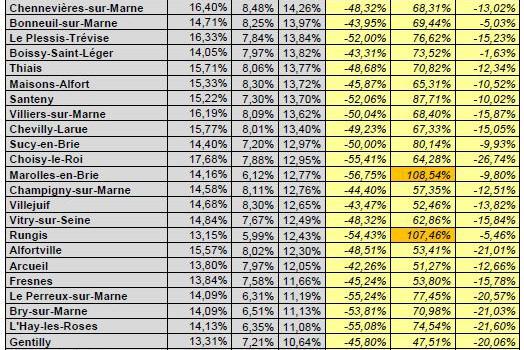 Municipales 2014 : la grande inconnue Front National