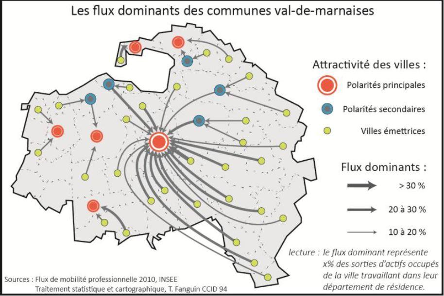 Flux dominants déplacements travail communes Val de Marne CCI 94