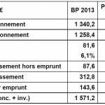 Budget 2014 Conseil general Val de Marne