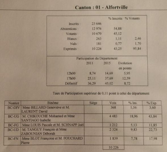 Canton 1 Alfortville
