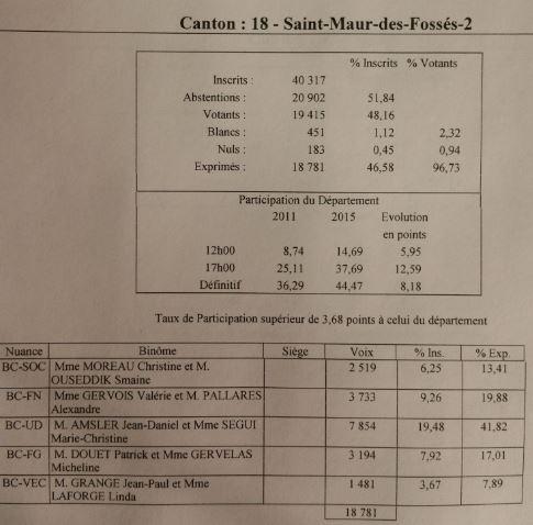 Canton 18 Saint-Maur-des-Fossés
