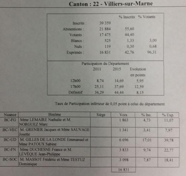 Canton 22 Villiers-sur-Marne