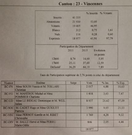 Canton 23 Vincennes