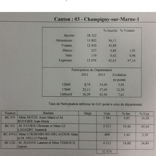 Canton 3 Champigny 1
