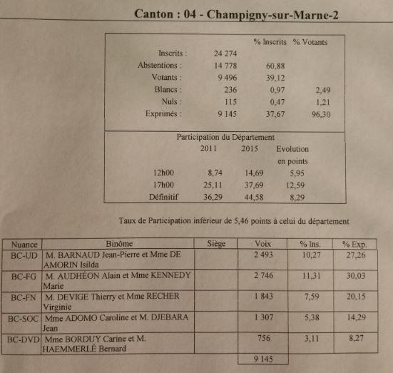 Canton 4 Champigny 2