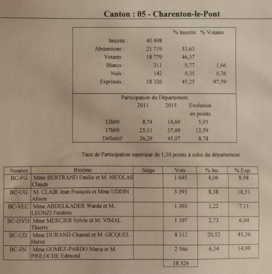 Canton 5 Choisy-le-Roi