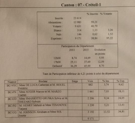 Canton 7 Créteil 1