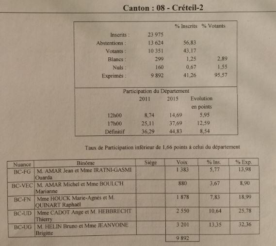 Canton 8 Créteil 2
