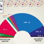 Infographie Essonne Info