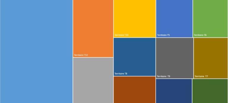 Métropole du Grand Paris : population 2016 par ville par territoire