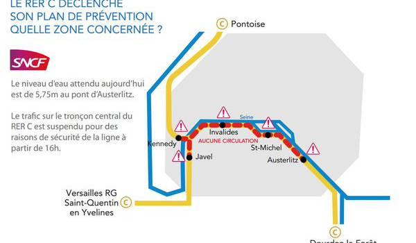 Inondations: Interruption du RER C à Paris dès 16 heures ce jeudi 2 juin