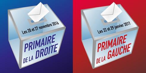 Début de polémique à Champigny quant à la publication d'une tribune sur les primaires de droite