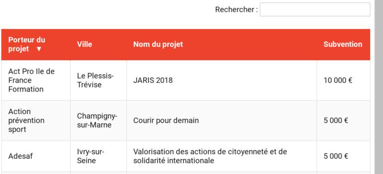 Fonds post-réserve parlementaire : associations du 94 retenues et coup de gueule du député Carvounas