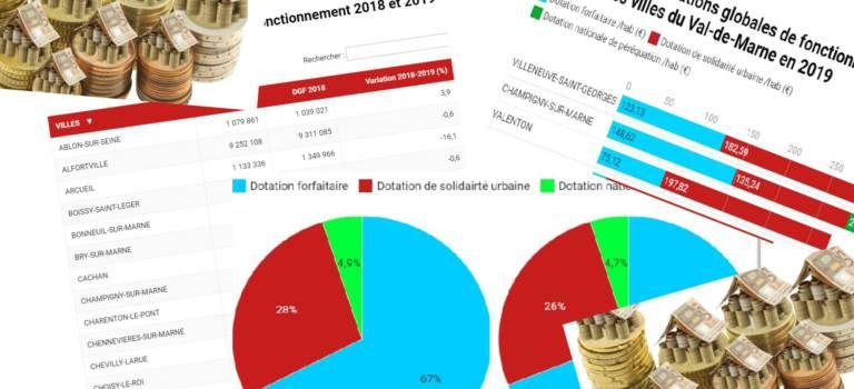 Finances locales: dotations 2019 des villes en légère baisse en Val-de-Marne