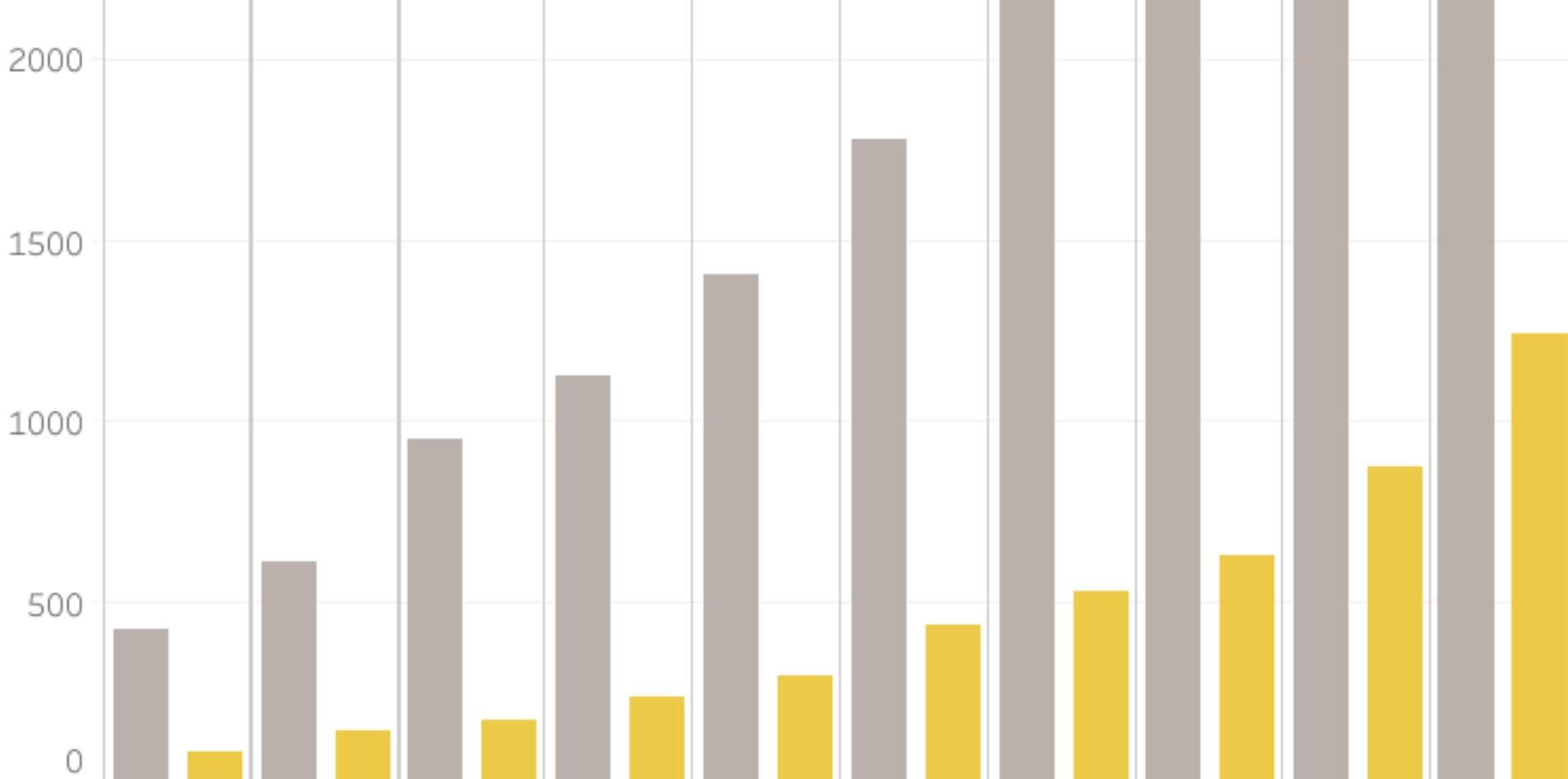 Evolution De L Epidemie De Coronavirus En Ile De France 5 283 Cas Diagnostiques Au 22 Mars 94 Citoyens