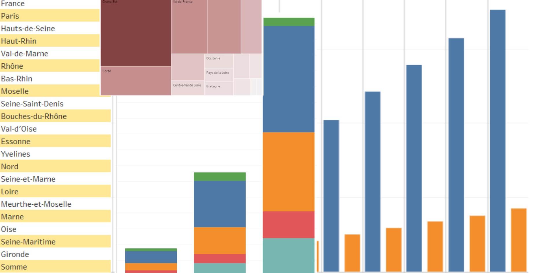 L Epidemie De Coronavirus Par Departement Et Region Au Jour Le Jour En 6 Tableaux 94 Citoyens