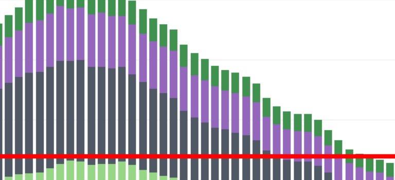 Ile-de-France: les chiffres de l'épidémie de coronavirus à l'aube du déconfinement