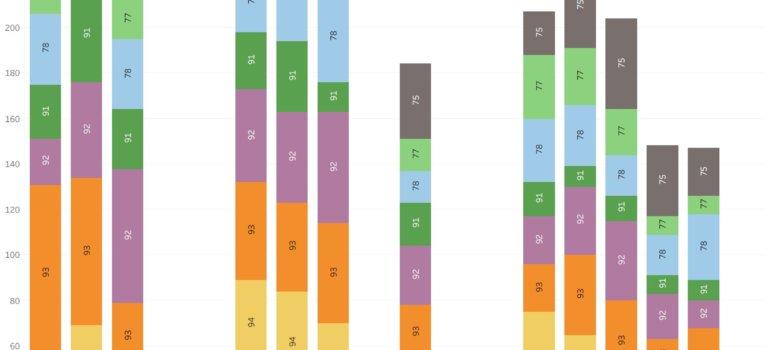 3000 tests positifs au Covid-19 en Ile-de-France entre le 13 et 30 mai